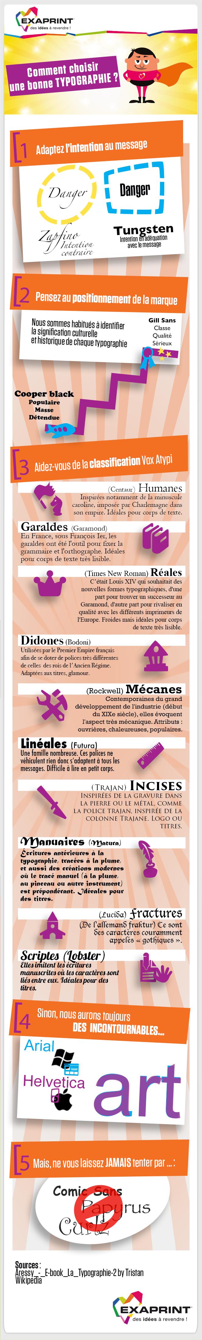 5 conseils pour choisir une bonne typographie (#infographie)