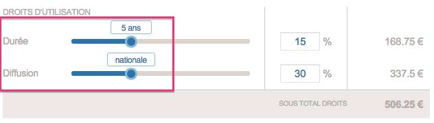 Comment calculer le tarif de création d'un logo ?