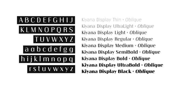 differentes tailles typo kiyana